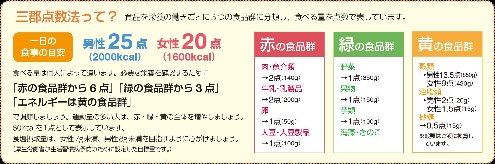 http://kpu-m.u-coop.net/service/2018/02/food_01.png