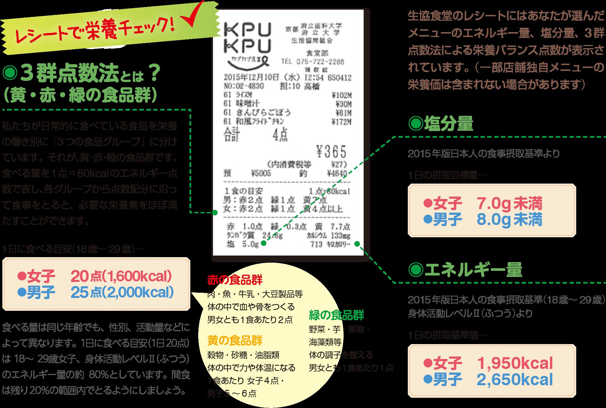 http://kpu-m.u-coop.net/service/2018/02/food_02.png